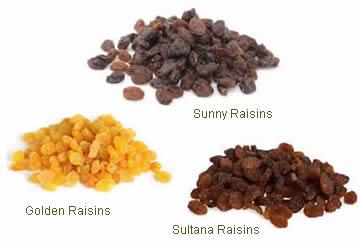 Raisins Vs Sultanas